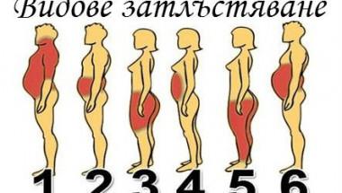 Питате ли се защо не може да отслабнете, отговорът е в 6-те вида затлъстяване (СНИМКА)