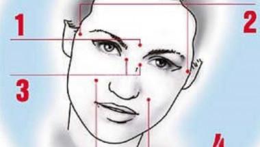 Магически точки на лицето: Moжем да излекуваме настинката за няколко минути